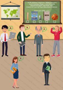 Квест для школьников и учеников